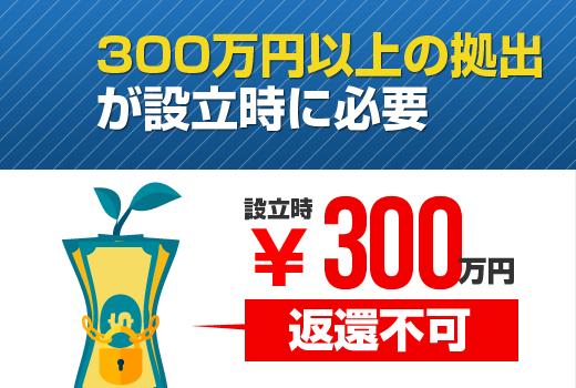 設立者は設立時に300万円以上の財産の拠出が必要